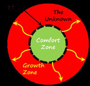 Comfort Zone JS